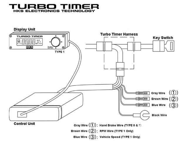 HKS Turbo Timer - HKS Electronics - Turbo & High-Tech Performance MagazineSuper Street