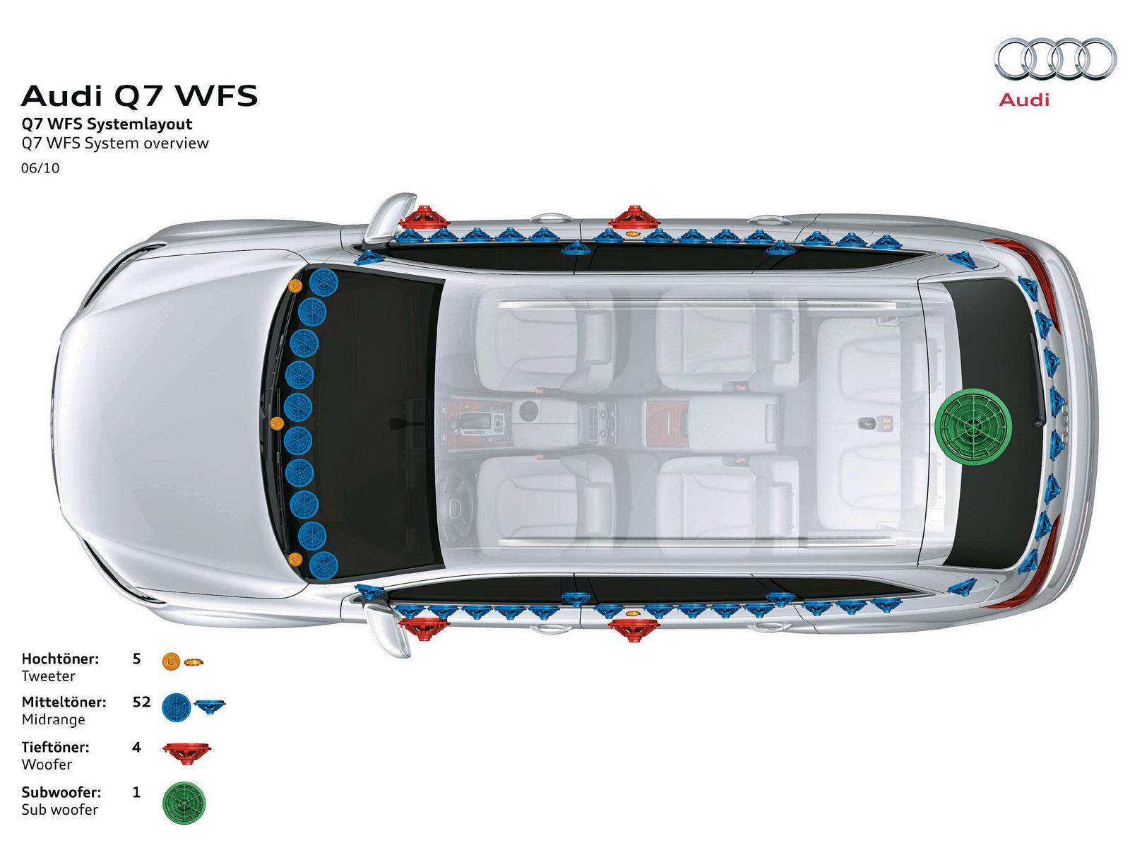 Audi Q7 Audio System European Car Magazine