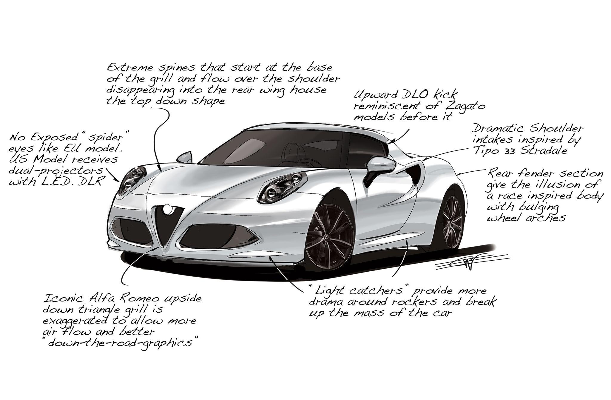 Behind The Lines Alfa Romeo 4c