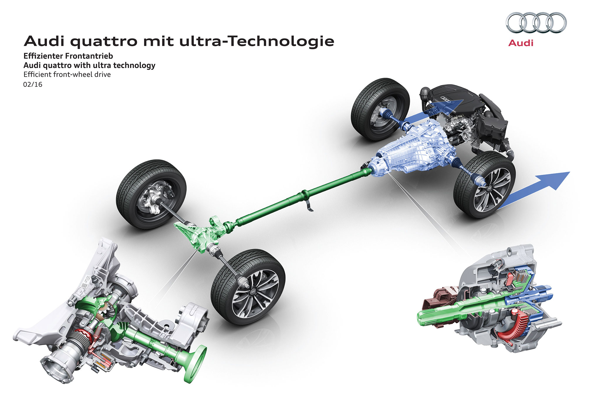 Marvelous Audi Details New Quattro All Wheel Drive System With Ultra Wiring Database Redaterrageneticorg