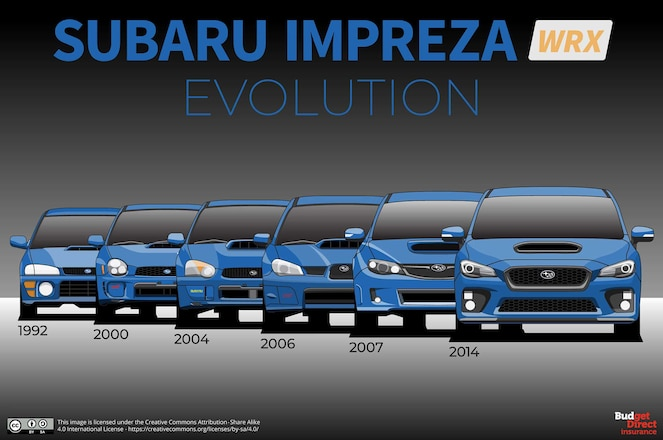 Oldest-Asian-Cars-Subaru-Impreza-01